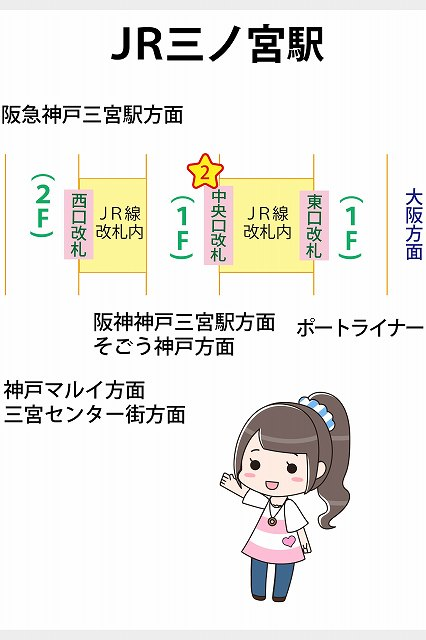 JR三ノ宮駅の待ち合わせ場所2