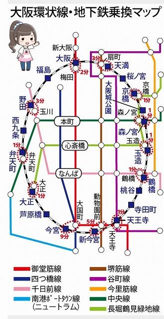 分かりやすい大阪環状線・地下鉄乗換接続マップ