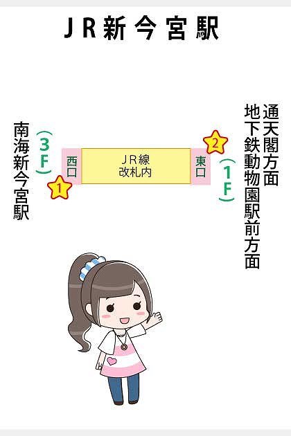 JR新今宮駅の構内図と待ち合わせ場所一覧マップ