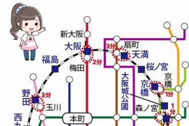 大阪環状線・地下鉄乗換接続:スマホで見やすいマップを作った!