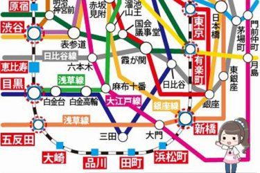 東京地下鉄・山手線のわかりやすい路線図を作った!
