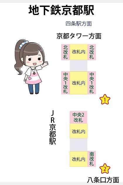 地下鉄京都駅の構内図と待ち合わせ場所一覧マップ