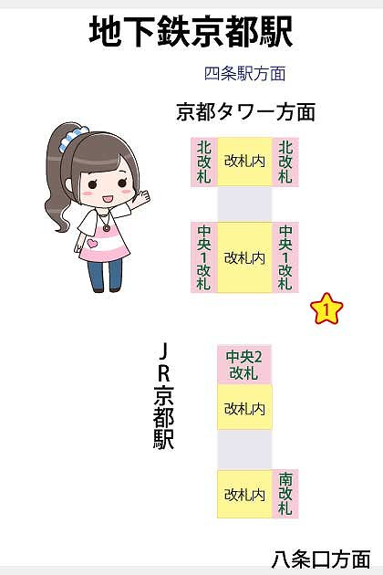 地下鉄京都駅の構内図と待ち合わせ場所マップ