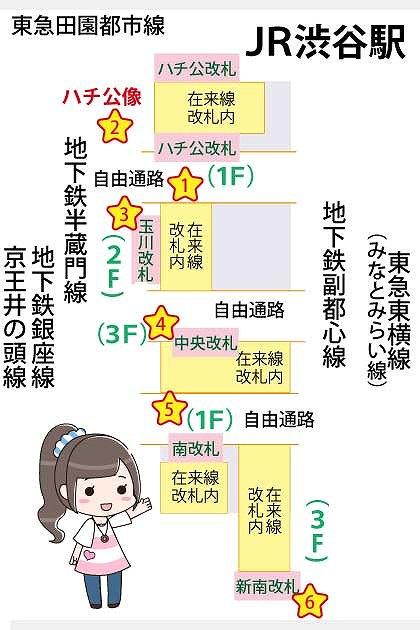 JR渋谷駅の構内図と待ち合わせ場所一覧マップ