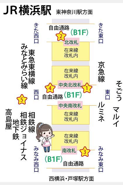 JR横浜駅の待ち合わせ場所一覧マップ