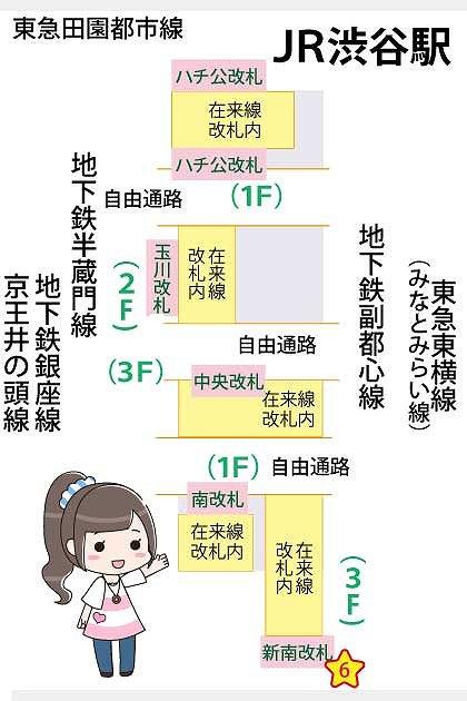 JR渋谷駅の構内図と待ち合わせ場所マップ