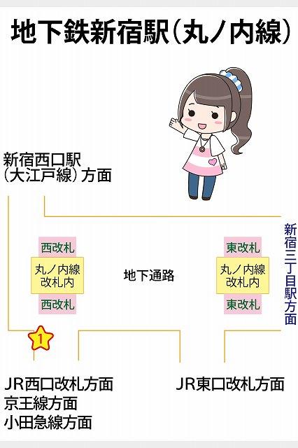 地下鉄新宿駅(丸ノ内線)の構内図と待ち合わせ場所マップ