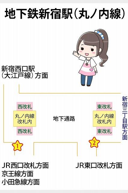 地下鉄新宿駅(丸ノ内線)の構内図と待ち合わせ場所一覧マップ