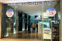 地下鉄天王寺駅(御堂筋線・谷町線)から「あべのハルカス」へのアクセスは?